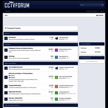 cctvforum com at WI  IP Camera Forums - CCTVForum com
