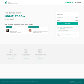Chartist.co thumbnail