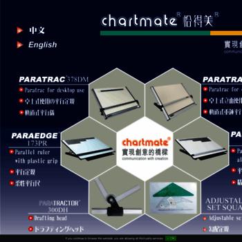 Chartmate.com.tw thumbnail