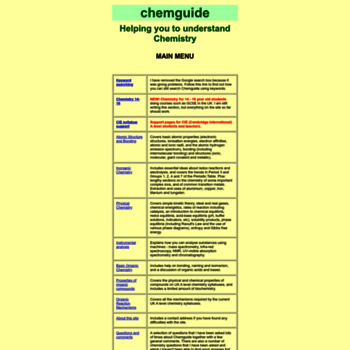 Chemguide.co.uk thumbnail
