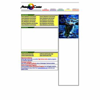 colorwize com at WI  Free Career Test, Career Aptitude Test, Career