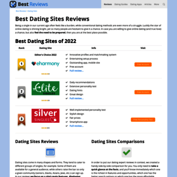 Dating sites reviews 2017