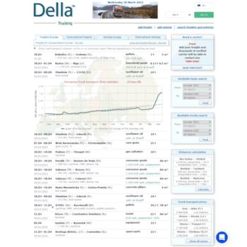 Della.eu thumbnail