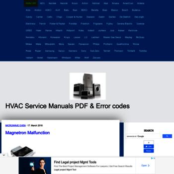 Fault-codes.jimdo.com thumbnail