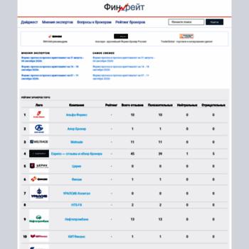 Форекс информационный портал форекс реклама