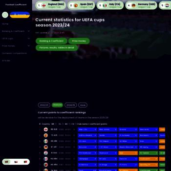 Football-coefficient.eu thumbnail
