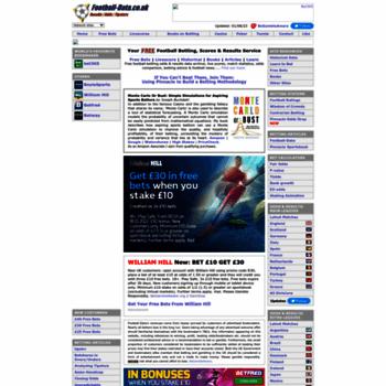 Football-data.co.uk thumbnail