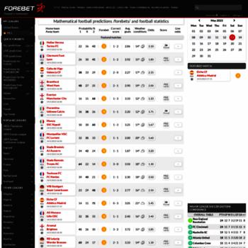 forebet com at WI  Mathematical football predictions, Tips