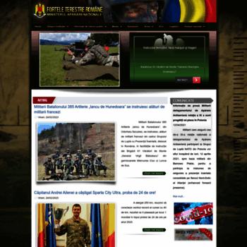 Forter.ro thumbnail
