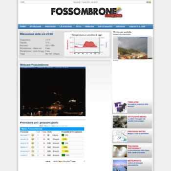 Fossombronemeteo.it thumbnail