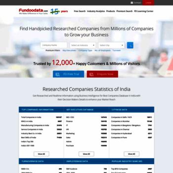 fundoodata com at WI  Companies Database | Business