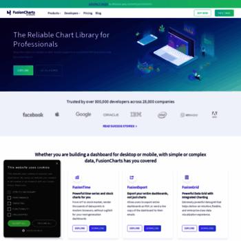 fusioncharts com at WI  JavaScript charts for web & mobile
