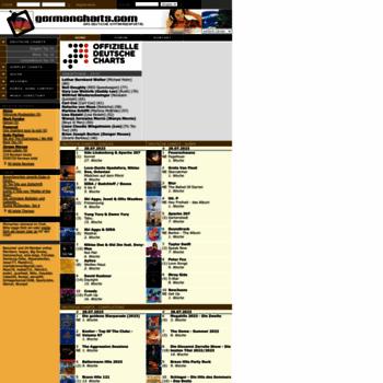 Germancharts.de thumbnail