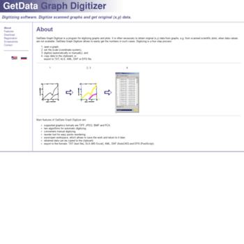 Getdata-graph-digitizer.com thumbnail