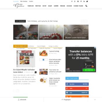Gurmerehbericom At Wi Gurme Rehberi Türkiyenin En Kapsamlı Yeme