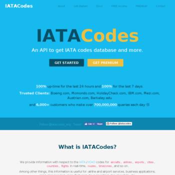 Iatacodes.org thumbnail