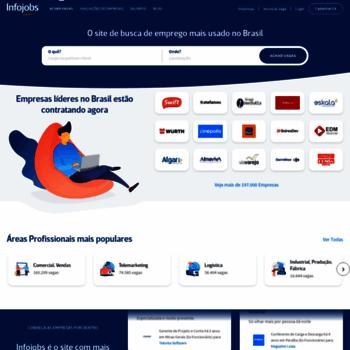 Infojobs.com.br thumbnail