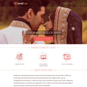 Online Ismaili dating