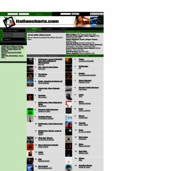 Italiancharts.com thumbnail