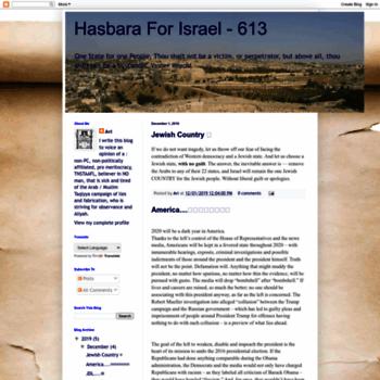Jewish1.blogspot.com thumbnail