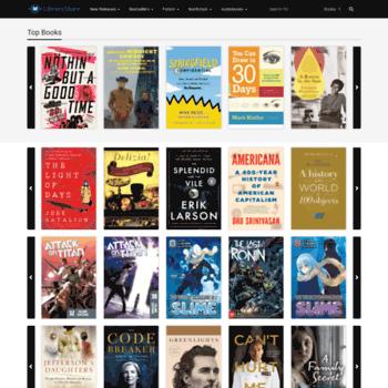 Libraryshare.net thumbnail