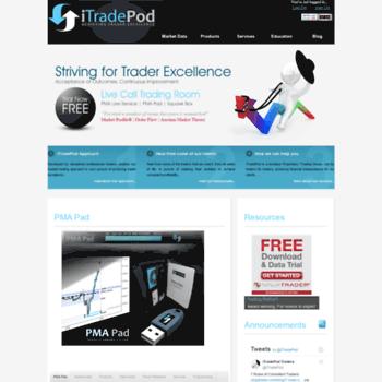 Marketprofiletrading.co.uk thumbnail