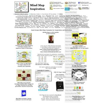 Mindmaps.moonfruit.com thumbnail