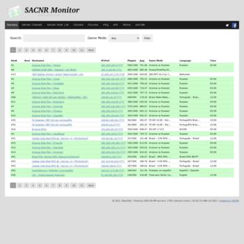 Monitor.sacnr.com thumbnail