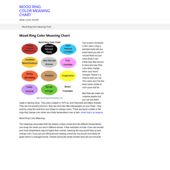 Moodringscolormeanings At Wi Mood Ring Color Meaning Chart