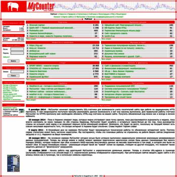 Mycounter.com.ua thumbnail