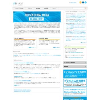 Netratings.co.jp thumbnail