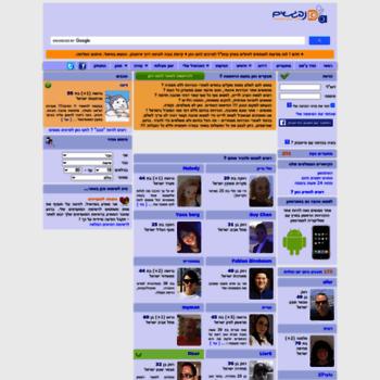 Nifgashim dating sites