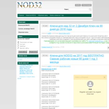 Nod32-keys2016.ru thumbnail