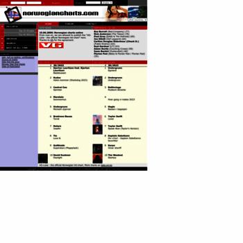 Norwegiancharts.com thumbnail