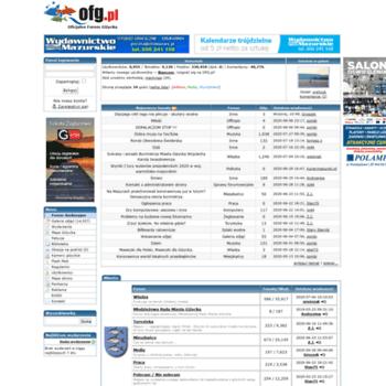 Ofg.pl thumbnail