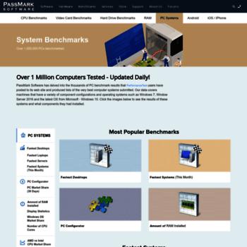 pcbenchmarks net at WI  PassMark Software - PC Benchmark Charts