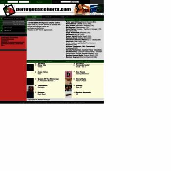Portuguesecharts.com thumbnail