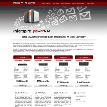 powermtaservers com at WI  Dedicated Bulk SMTP Server | Cloud Email