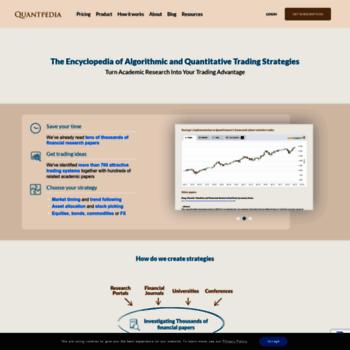 quantpedia com at WI  Quantpedia com - The Encyclopedia of