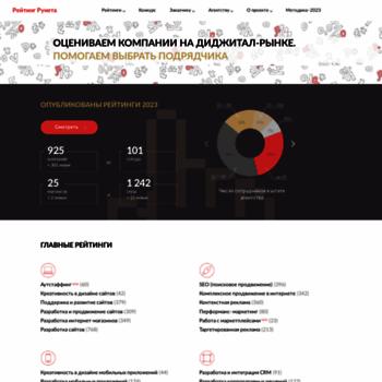 Веб сайт ratingruneta.ru