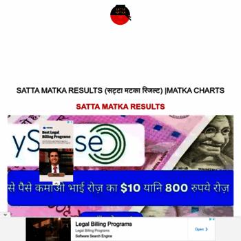 Sattamatka-kalyan.com thumbnail