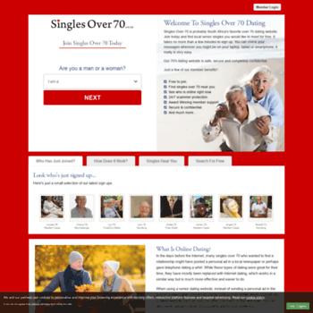 Dating nettsted basert på Myers Briggs