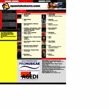 Spanishcharts.com thumbnail