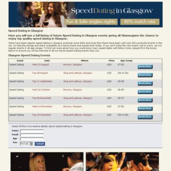 Speed Dating Glasgow czwartek