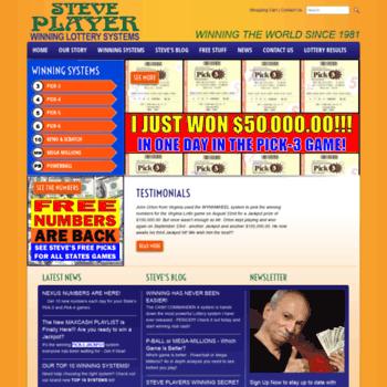 steveplayer com at WI  Steve Player - Winning The World