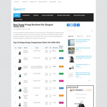 3b0b4b5ad57 sumppumpguides.com at WI. Best Sump Pump Reviews   Top 10 Pumps ...