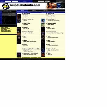Swedishcharts.com thumbnail