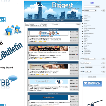 thebiggestforums com at WI  The Biggest Forums - The Biggest