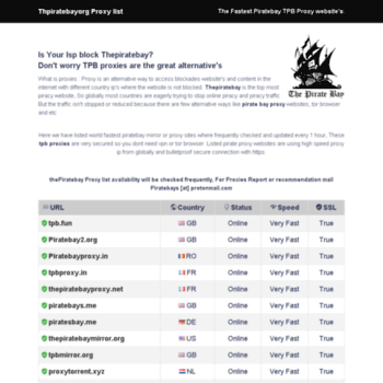 pirate bays proxy lists