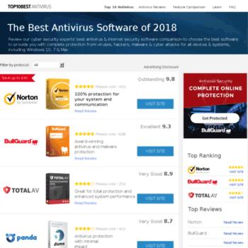 best antivirus for windows 10 uk